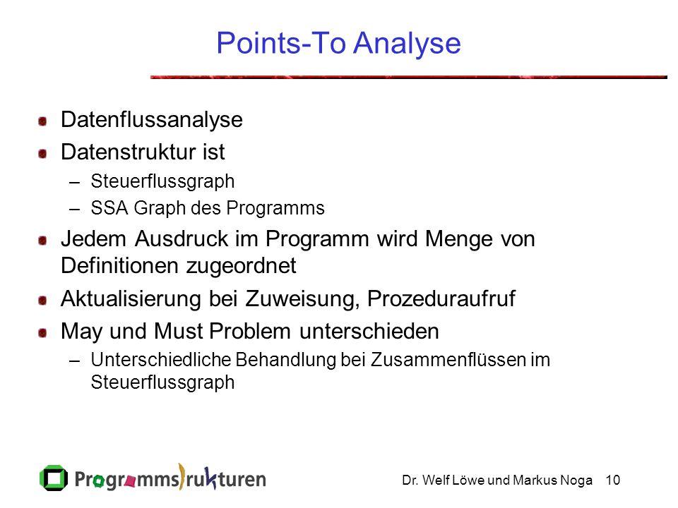 Dr.Welf Löwe und Markus Noga11 Points-To (May)...