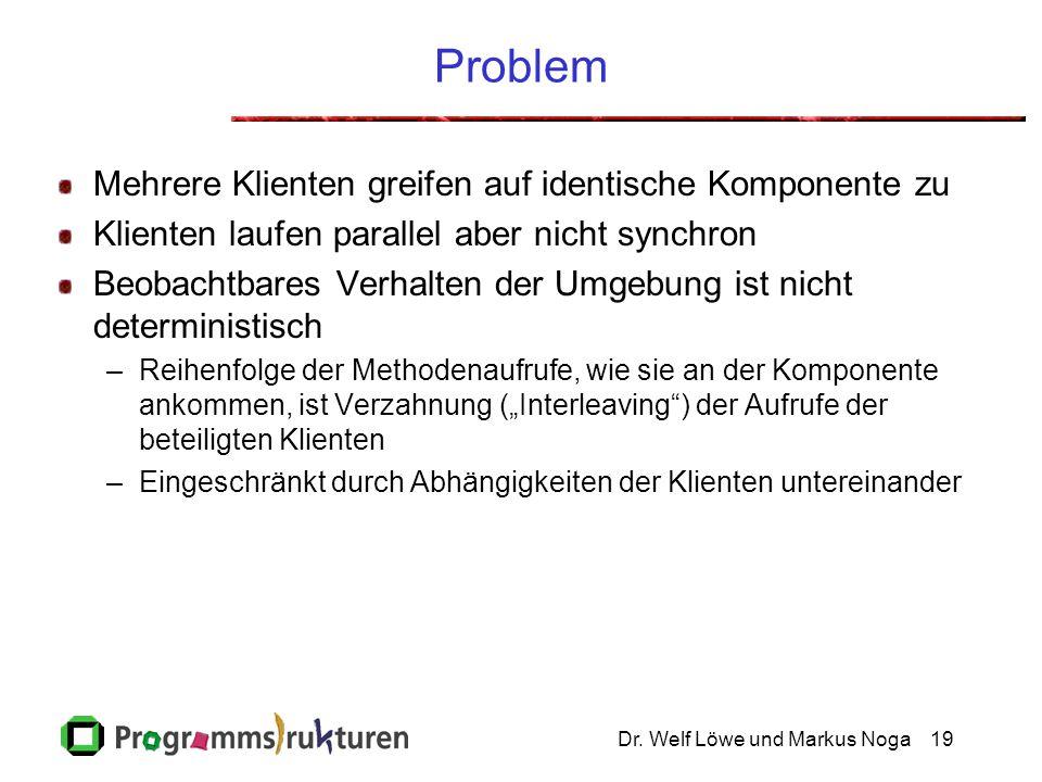 Dr. Welf Löwe und Markus Noga19 Problem Mehrere Klienten greifen auf identische Komponente zu Klienten laufen parallel aber nicht synchron Beobachtbar