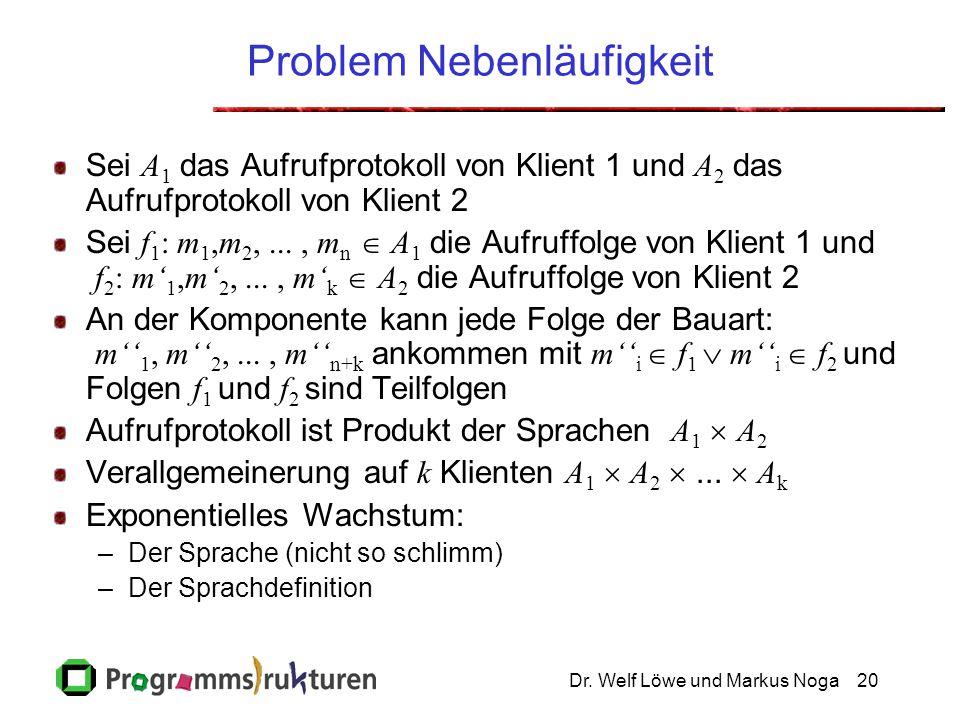 Dr. Welf Löwe und Markus Noga20 Problem Nebenläufigkeit Sei A 1 das Aufrufprotokoll von Klient 1 und A 2 das Aufrufprotokoll von Klient 2 Sei f 1 : m