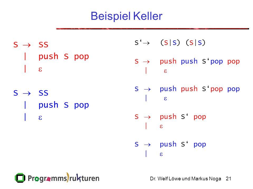 Dr. Welf Löwe und Markus Noga21 Beispiel Keller S  SS   push S pop    S  SS   push S pop    S'  (S S) (S S) S  push push S'pop pop    S  push