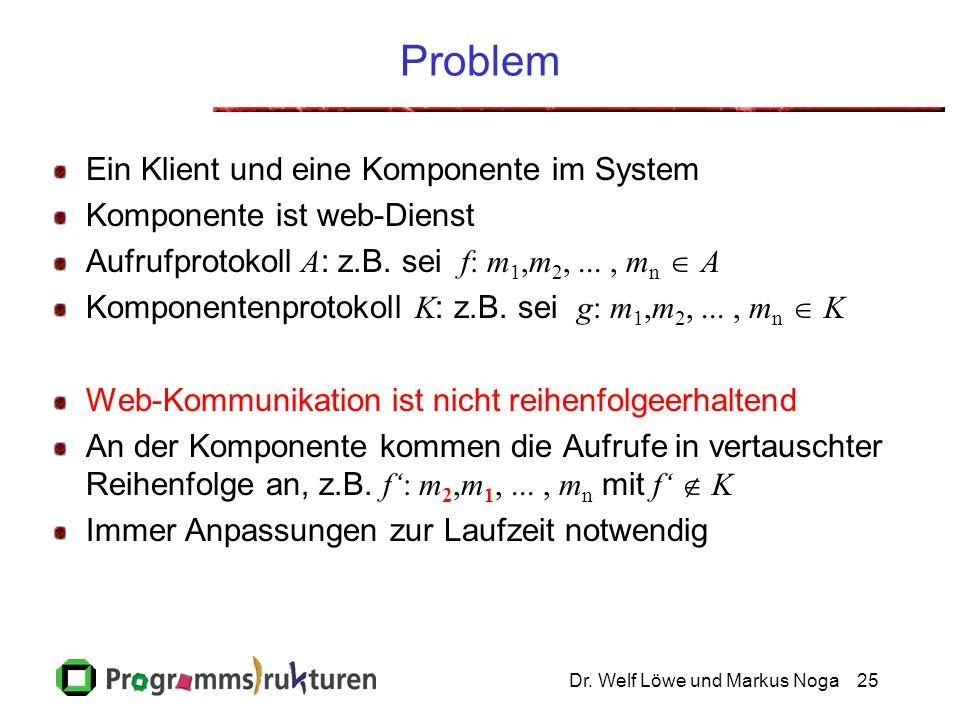 Dr. Welf Löwe und Markus Noga25 Problem Ein Klient und eine Komponente im System Komponente ist web-Dienst Aufrufprotokoll A : z.B. sei f: m 1,m 2,...