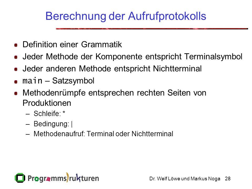 Dr. Welf Löwe und Markus Noga28 Berechnung der Aufrufprotokolls Definition einer Grammatik Jeder Methode der Komponente entspricht Terminalsymbol Jede