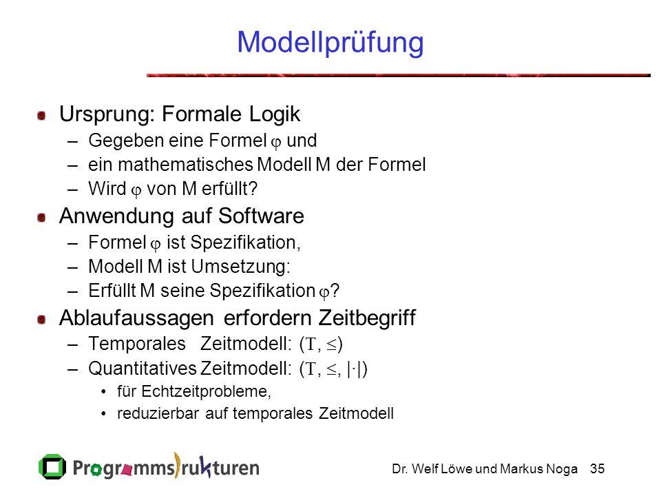 Dr. Welf Löwe und Markus Noga35 Modellprüfung Ursprung: Formale Logik –Gegeben eine Formel  und –ein mathematisches Modell M der Formel –Wird  von M