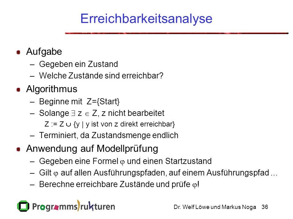 Dr. Welf Löwe und Markus Noga36 Erreichbarkeitsanalyse Aufgabe –Gegeben ein Zustand –Welche Zustände sind erreichbar? Algorithmus –Beginne mit Z={Star