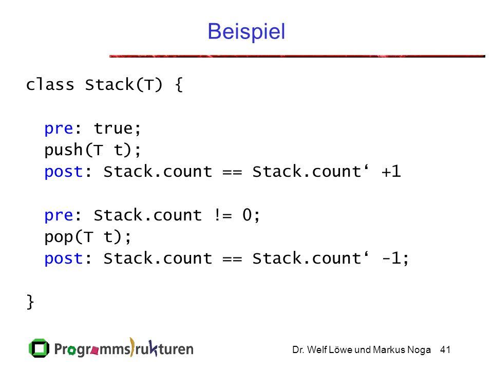 Dr. Welf Löwe und Markus Noga41 Beispiel class Stack(T) { pre: true; push(T t); post: Stack.count == Stack.count' +1 pre: Stack.count != 0; pop(T t);