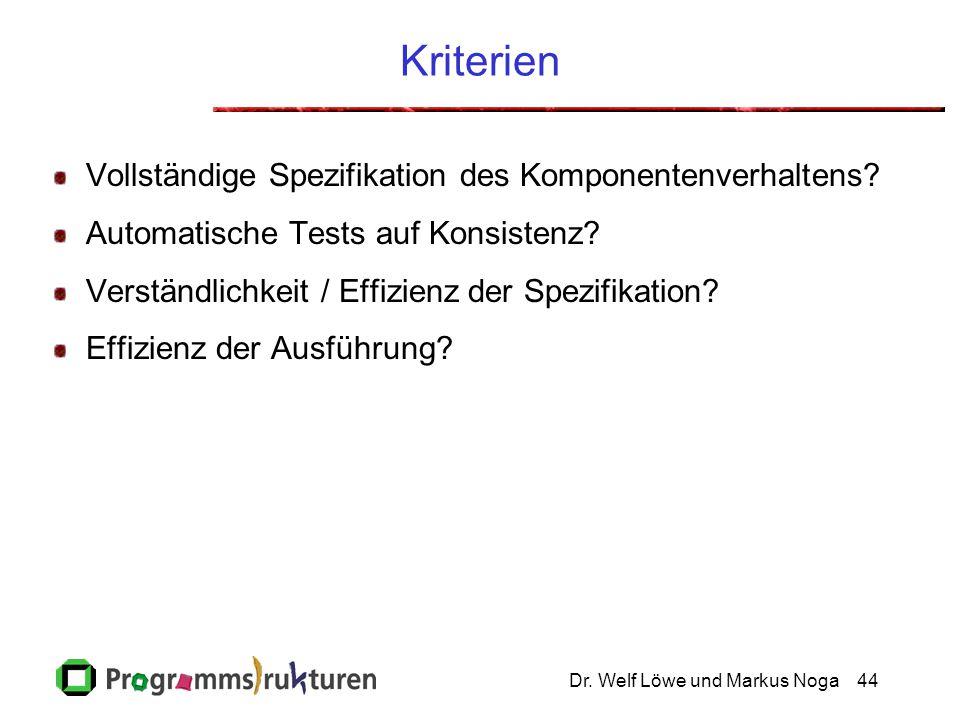 Dr. Welf Löwe und Markus Noga44 Kriterien Vollständige Spezifikation des Komponentenverhaltens.