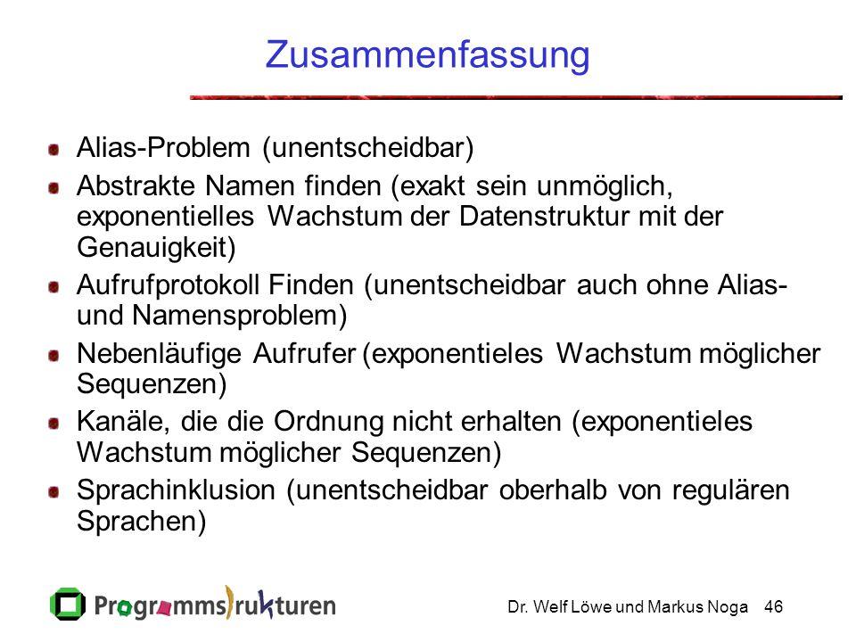 Dr. Welf Löwe und Markus Noga46 Zusammenfassung Alias-Problem (unentscheidbar) Abstrakte Namen finden (exakt sein unmöglich, exponentielles Wachstum d