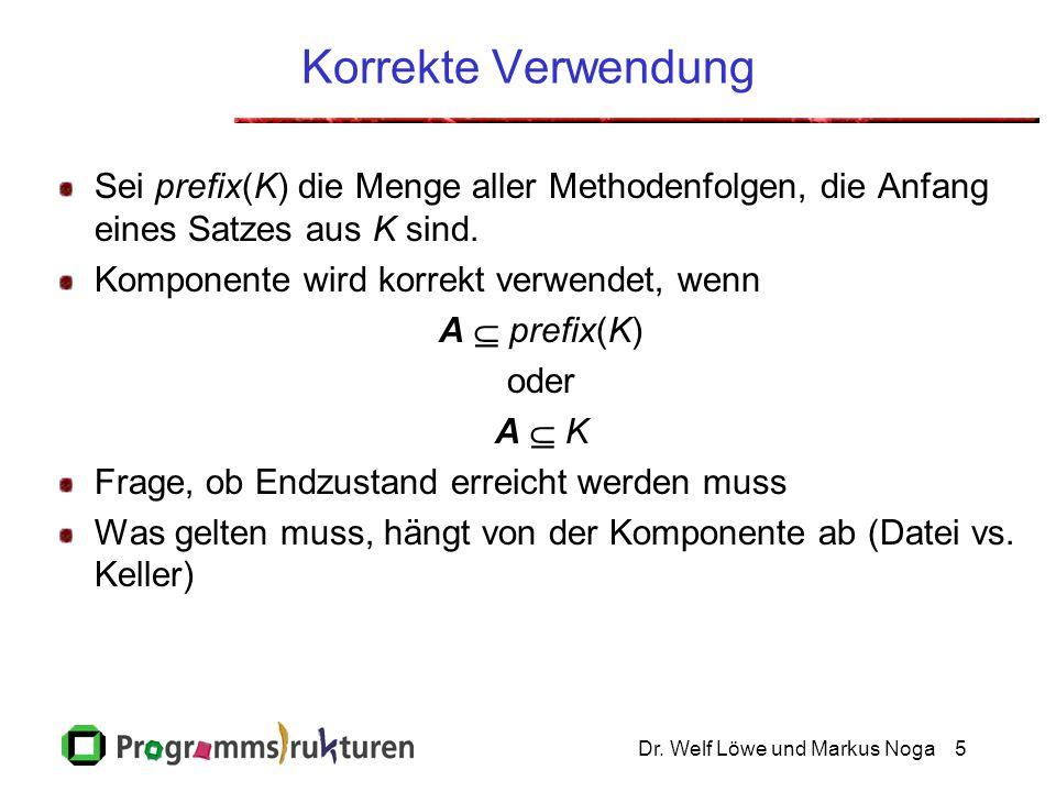 Dr. Welf Löwe und Markus Noga5 Korrekte Verwendung Sei prefix(K) die Menge aller Methodenfolgen, die Anfang eines Satzes aus K sind. Komponente wird k
