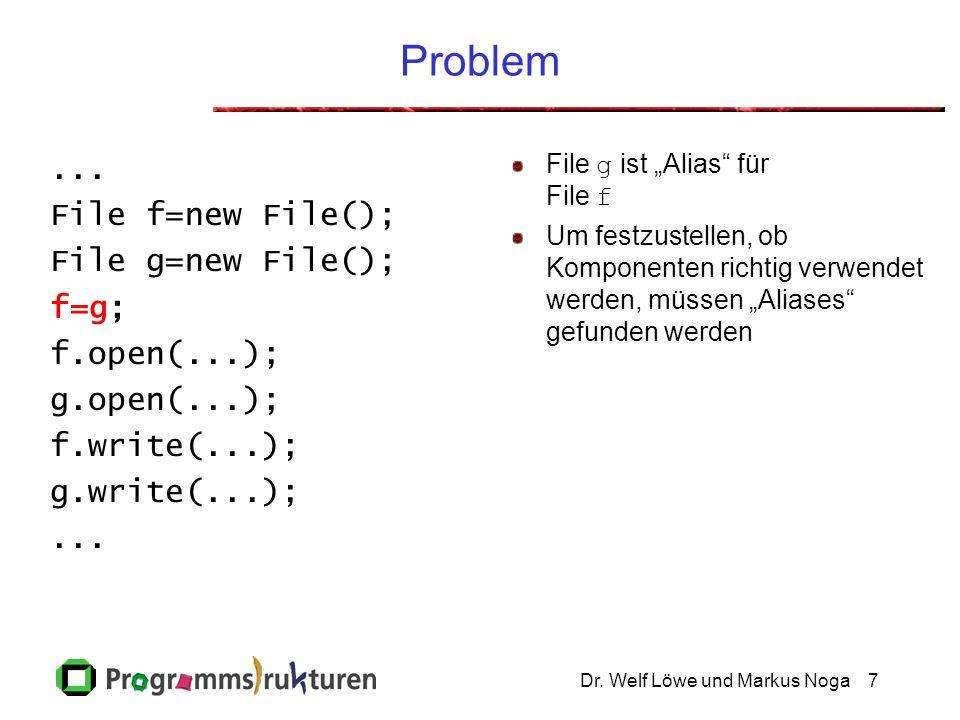 Dr.Welf Löwe und Markus Noga8 Problem...