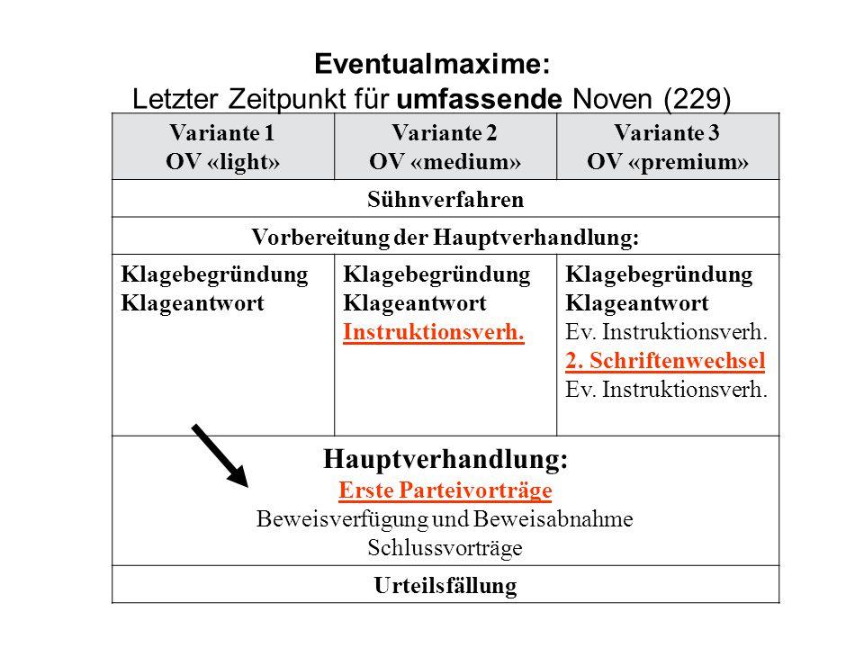 Variante 1 OV «light» Variante 2 OV «medium» Variante 3 OV «premium» Sühnverfahren Vorbereitung der Hauptverhandlung: Klagebegründung Klageantwort Klagebegründung Klageantwort Instruktionsverh.
