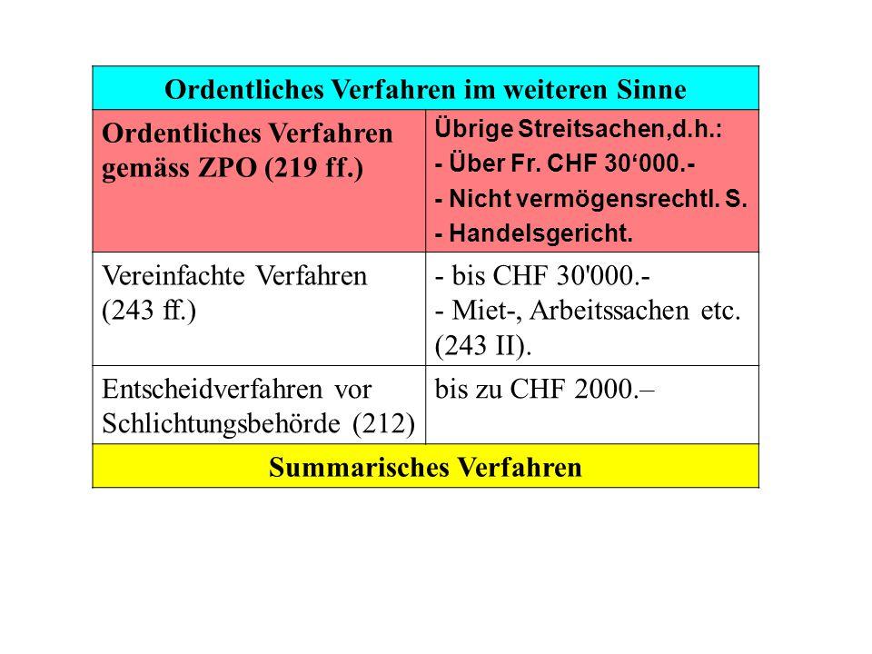 Ordentliches Verfahren im weiteren Sinne Ordentliches Verfahren gemäss ZPO (219 ff.) Übrige Streitsachen,d.h.: - Über Fr.