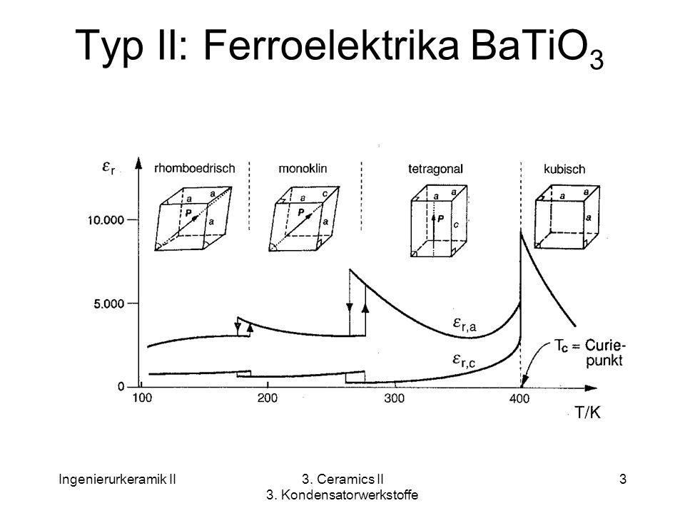 Ingenierurkeramik II3. Ceramics II 3. Kondensatorwerkstoffe 3 Typ II: Ferroelektrika BaTiO 3