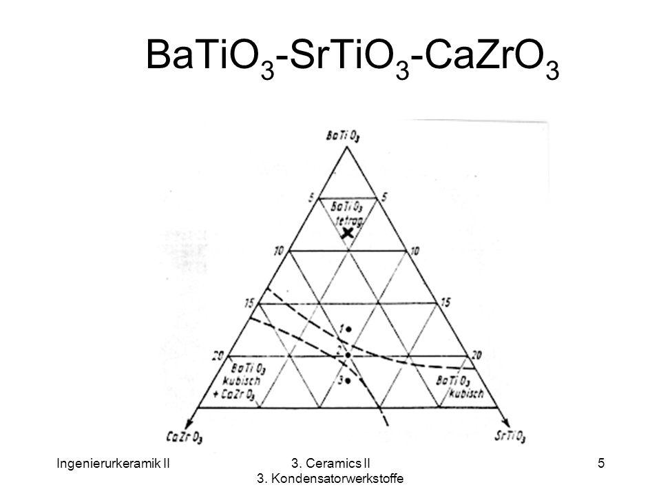 Ingenierurkeramik II3. Ceramics II 3. Kondensatorwerkstoffe 5 BaTiO 3 -SrTiO 3 -CaZrO 3