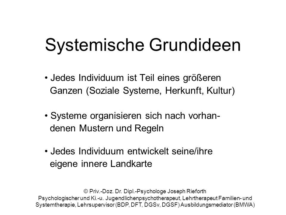 © Priv.-Doz. Dr. Dipl.-Psychologe Joseph Rieforth Psychologischer und Ki.-u. Jugendlichenpsychotherapeut, Lehrtherapeut Familien- und Systemtherapie,