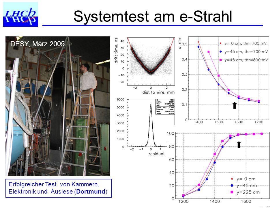 Systemtest am e-Strahl Erfolgreicher Test von Kammern, Elektronik und Auslese (Dortmund) DESY, März 2005