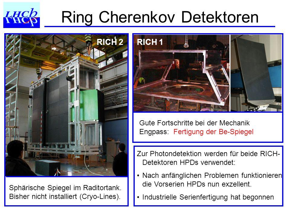 Ring Cherenkov Detektoren RICH 1RICH 2 Sphärische Spiegel im Raditortank.