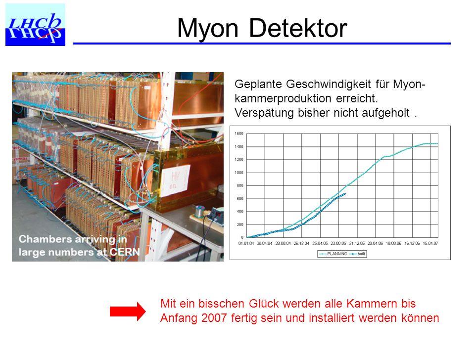 Myon Detektor Geplante Geschwindigkeit für Myon- kammerproduktion erreicht.