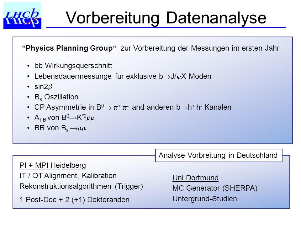 Vorbereitung Datenanalyse PI + MPI Heidelberg IT / OT Alignment, Kalibration Rekonstruktionsalgorithmen (Trigger) 1 Post-Doc + 2 (+1) Doktoranden Physics Planning Group zur Vorbereitung der Messungen im ersten Jahr bb Wirkungsquerschnitt Lebensdauermessunge für exklusive b  J/  X Moden sin2  B s Oszillation CP Asymmetrie in B 0   +  - and anderen b  h + h - Kanälen A FB von B 0  K *0  BR von B s  Analyse-Vorbreitung in Deutschland Uni Dortmund MC Generator (SHERPA) Untergrund-Studien