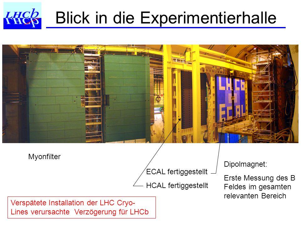 Blick in die Experimentierhalle Myonfilter ECAL fertiggestellt HCAL fertiggestellt Dipolmagnet: Erste Messung des B Feldes im gesamten relevanten Bereich Verspätete Installation der LHC Cryo- Lines verursachte Verzögerung für LHCb