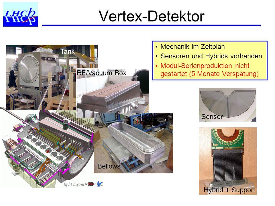 Vertex-Detektor Tank RF/Vacuum Box Sensor Hybrid + Support Mechanik im Zeitplan Sensoren und Hybrids vorhanden Modul-Serienproduktion nicht gestartet (5 Monate Verspätung) Bellows