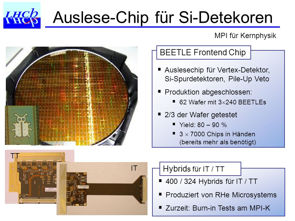 Auslese-Chip für Si-Detekoren  Auslesechip für Vertex-Detektor, Si-Spurdetektoren, Pile-Up Veto  Produktion abgeschlossen:  62 Wafer mit 3  240 BEETLEs  2/3 der Wafer getestet  Yield: 80 – 90 %  3  7000 Chips in Händen (bereits mehr als benötigt) BEETLE Frontend Chip MPI für Kernphysik Hybrid s für IT / TT  400 / 324 Hybrids für IT / TT  Produziert von RHe Microsystems  Zurzeit: Burn-in Tests am MPI-K IT TT