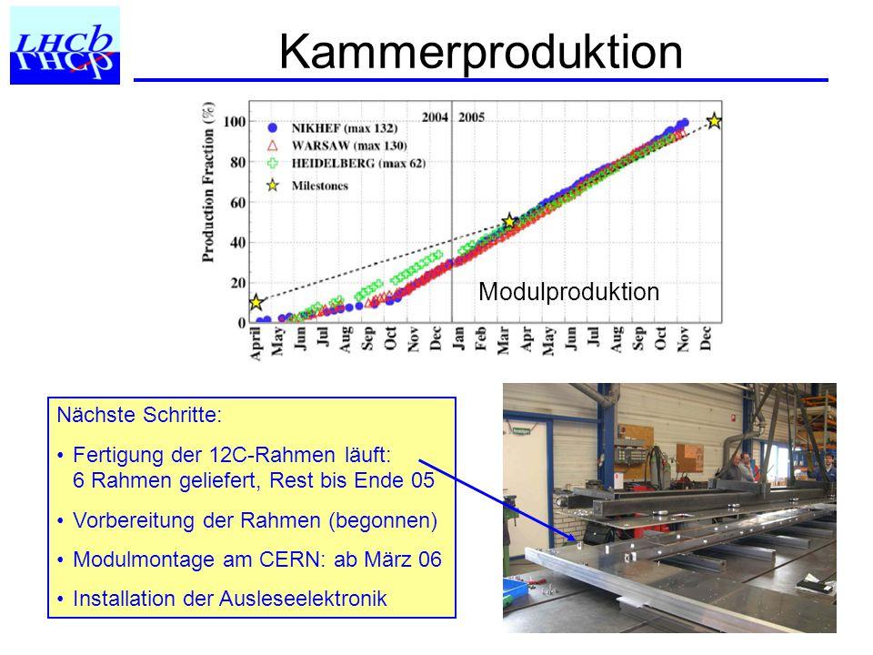 Kammerproduktion Nächste Schritte: Fertigung der 12C-Rahmen läuft: 6 Rahmen geliefert, Rest bis Ende 05 Vorbereitung der Rahmen (begonnen) Modulmontage am CERN: ab März 06 Installation der Ausleseelektronik Modulproduktion