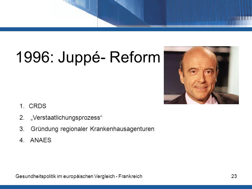 Gesundheitspolitik im europäischen Vergleich - Frankreich23 1996: Juppé- Reform 1.CRDS 2.