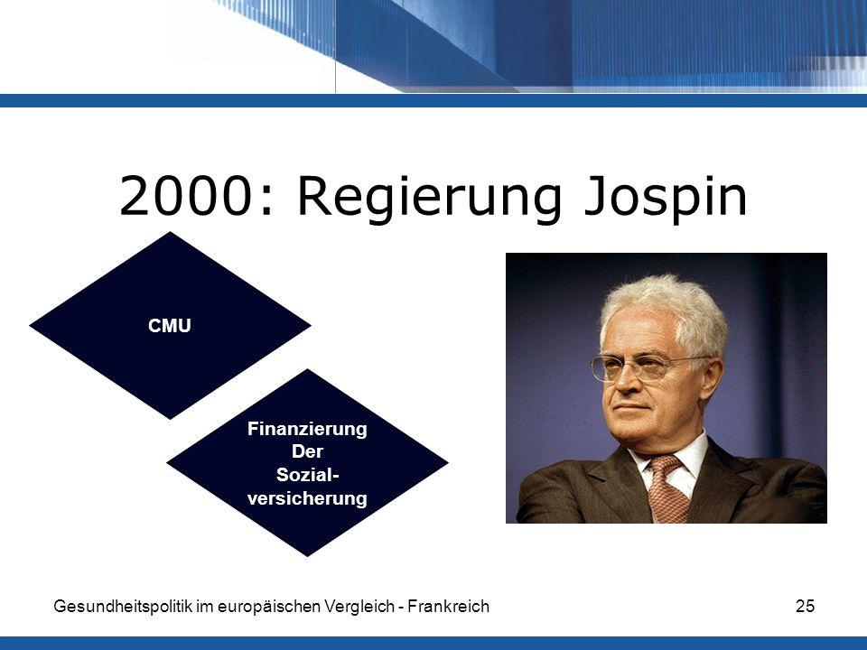 Gesundheitspolitik im europäischen Vergleich - Frankreich25 2000: Regierung Jospin Finanzierung Der Sozial- versicherung CMU