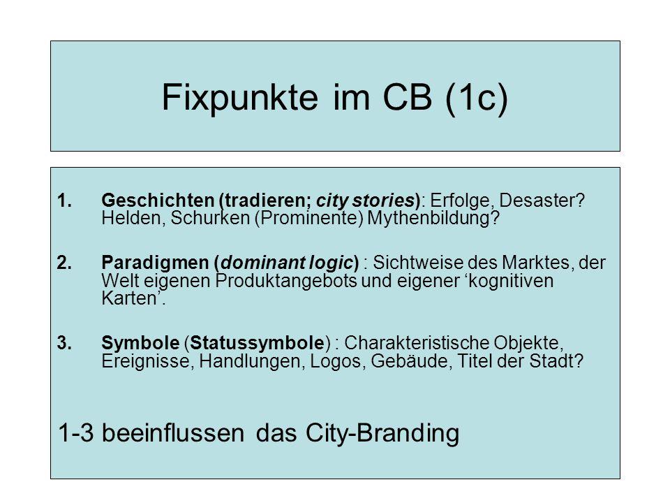 Fixpunkte im CB (1c) 1.Geschichten (tradieren; city stories): Erfolge, Desaster.
