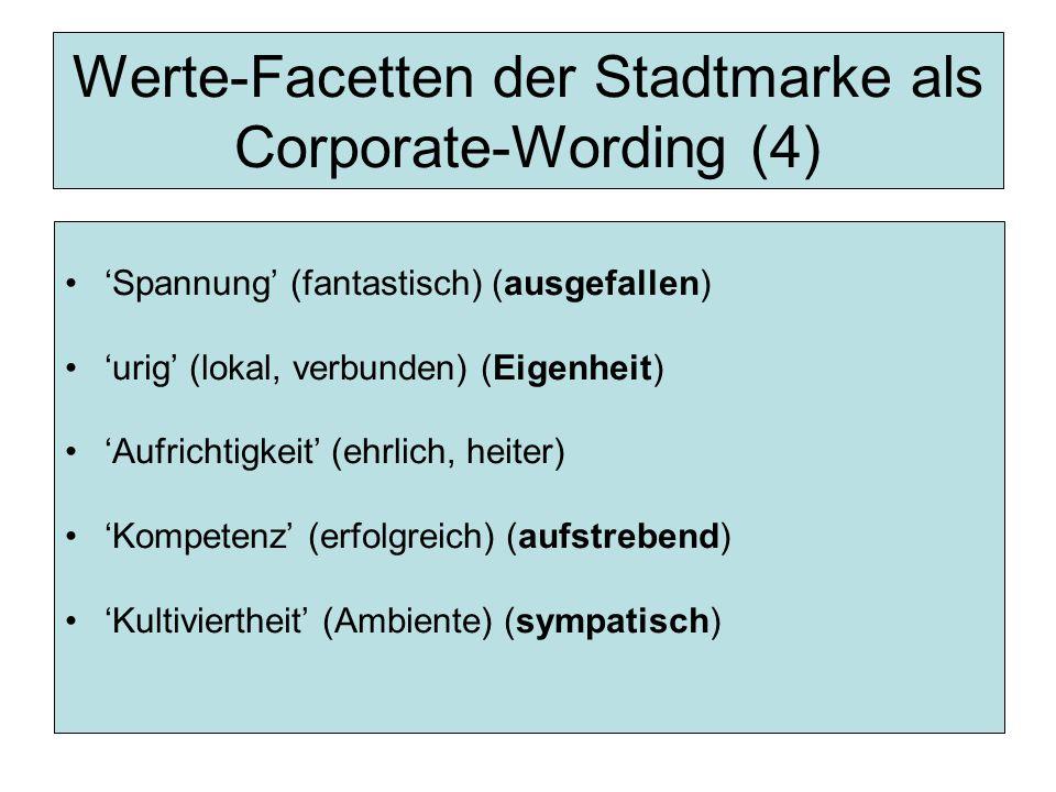 Werte-Facetten der Stadtmarke als Corporate-Wording (4) 'Spannung' (fantastisch) (ausgefallen) 'urig' (lokal, verbunden) (Eigenheit) 'Aufrichtigkeit' (ehrlich, heiter) 'Kompetenz' (erfolgreich) (aufstrebend) 'Kultiviertheit' (Ambiente) (sympatisch)