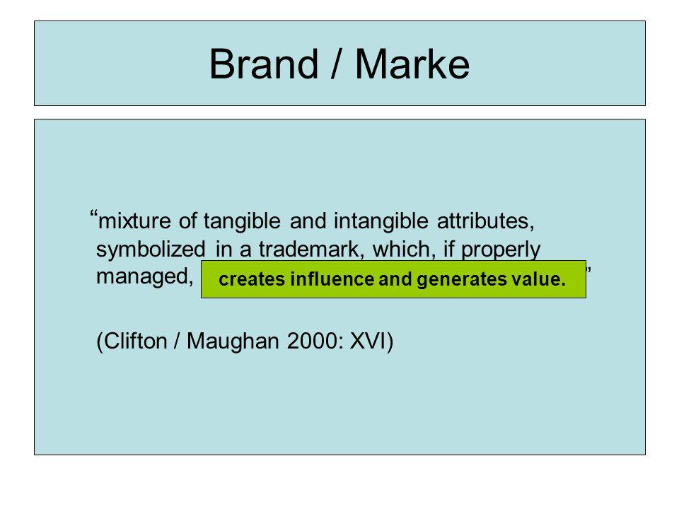 Fokus bei der Entwicklung von Markenwerten im CB (2) Medienwahl Designwahl & Logo (Key Visual Approach) (Esch 2001) Textsorten-, Stil- und Argumentations- und Evidenztypen (Hornikx, Starren, Hoeken 2003, Crijns 2006) Text-Bild-Relationen (Geiger/ Henn-Memmesheimer 1998, Stöckl 1998) Wortassoziationen (Markenwerte, Markenassoziationen, Markenworte) Wortassoziationen mittels Lebensstilwerte als Corporate Wording (Markenwerte, Markenassoziationen) : Polarisierung, provokativ oder Kongruenz signalisierend?