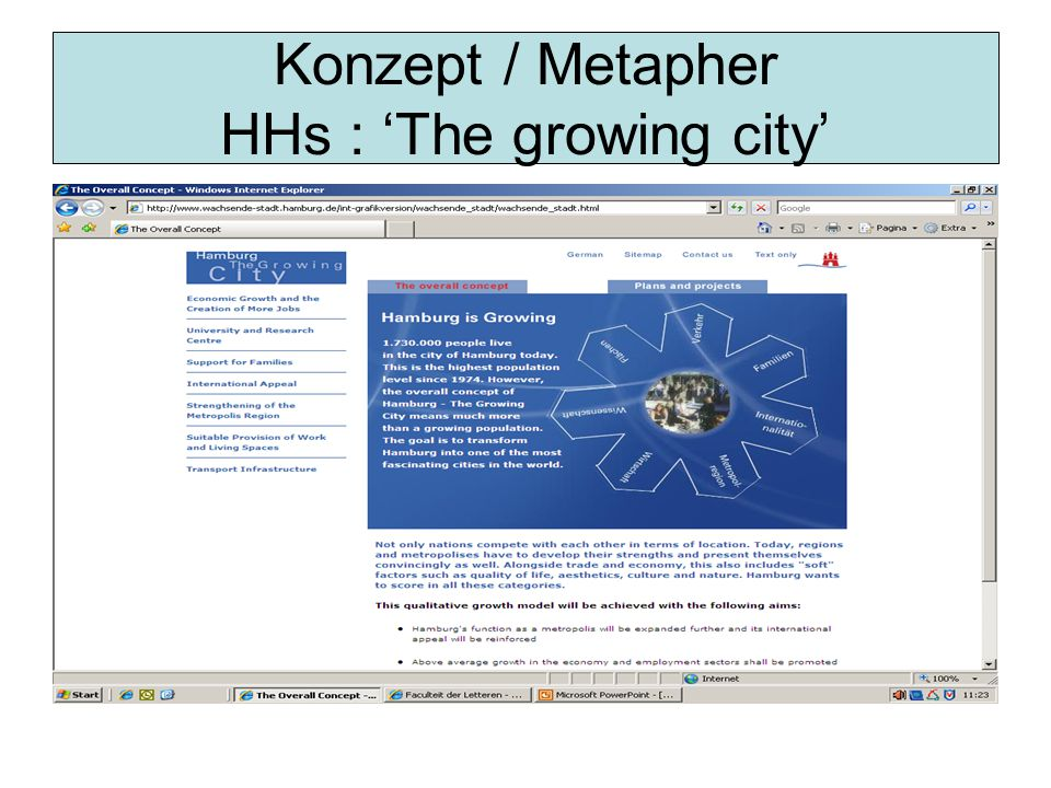 Konzept / Metapher HHs : 'The growing city'