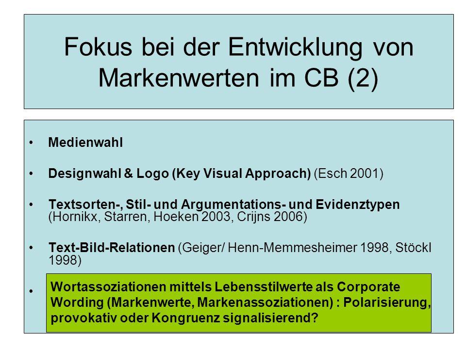 Fokus bei der Entwicklung von Markenwerten im CB (2) Medienwahl Designwahl & Logo (Key Visual Approach) (Esch 2001) Textsorten-, Stil- und Argumentations- und Evidenztypen (Hornikx, Starren, Hoeken 2003, Crijns 2006) Text-Bild-Relationen (Geiger/ Henn-Memmesheimer 1998, Stöckl 1998) Wortassoziationen (Markenwerte, Markenassoziationen, Markenworte) Wortassoziationen mittels Lebensstilwerte als Corporate Wording (Markenwerte, Markenassoziationen) : Polarisierung, provokativ oder Kongruenz signalisierend
