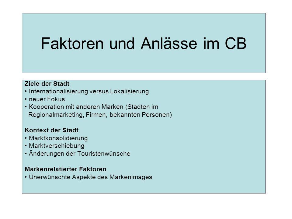 Image-beeinflussende Strategien in externen CB-Texten (5a) Stilistische Maβnahmen i.H.a.