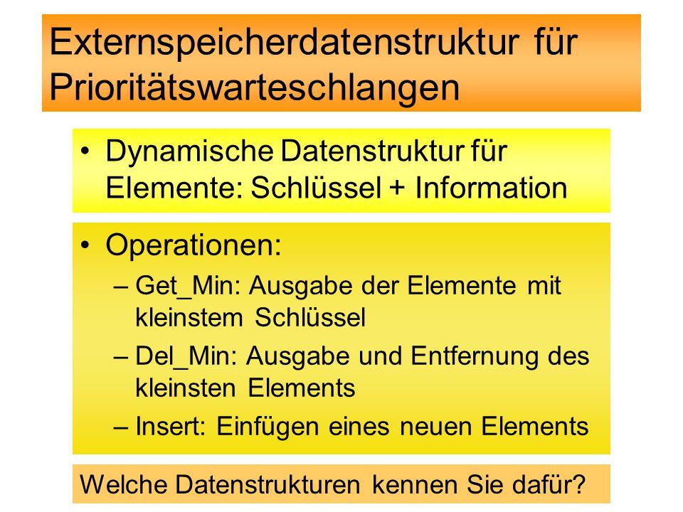 Externspeicherdatenstruktur für Prioritätswarteschlangen Dynamische Datenstruktur für Elemente: Schlüssel + Information Operationen: –Get_Min: Ausgabe der Elemente mit kleinstem Schlüssel –Del_Min: Ausgabe und Entfernung des kleinsten Elements –Insert: Einfügen eines neuen Elements Welche Datenstrukturen kennen Sie dafür?