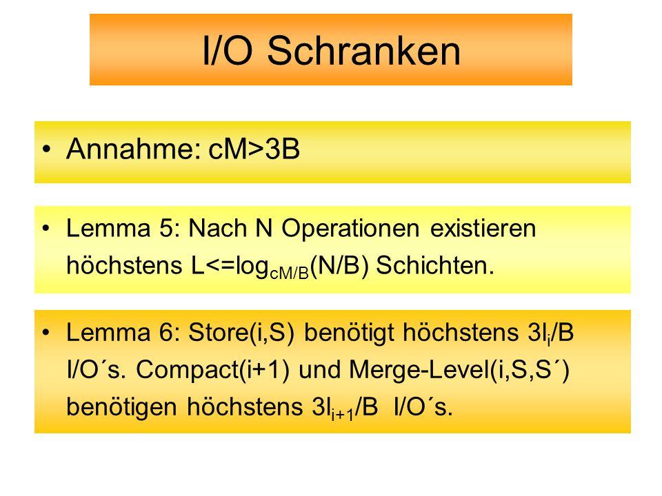 I/O Schranken Annahme: cM>3B Lemma 5: Nach N Operationen existieren höchstens L<=log cM/B (N/B) Schichten.