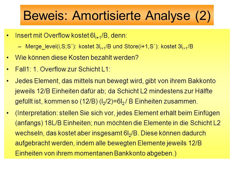 Beweis: Amortisierte Analyse (2) Insert mit Overflow kostet 6l i+1 /B, denn: –Merge_level(i,S;S´): kostet 3l i+1 /B und Store(i+1,S´): kostet 3l i+1 /B Wie können diese Kosten bezahlt werden.