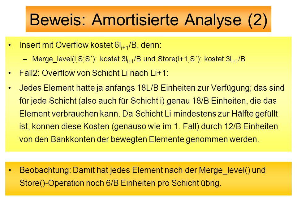 Beweis: Amortisierte Analyse (2) Insert mit Overflow kostet 6l i+1 /B, denn: –Merge_level(i,S;S´): kostet 3l i+1 /B und Store(i+1,S´): kostet 3l i+1 /B Fall2: Overflow von Schicht Li nach Li+1: Jedes Element hatte ja anfangs 18L/B Einheiten zur Verfügung; das sind für jede Schicht (also auch für Schicht i) genau 18/B Einheiten, die das Element verbrauchen kann.