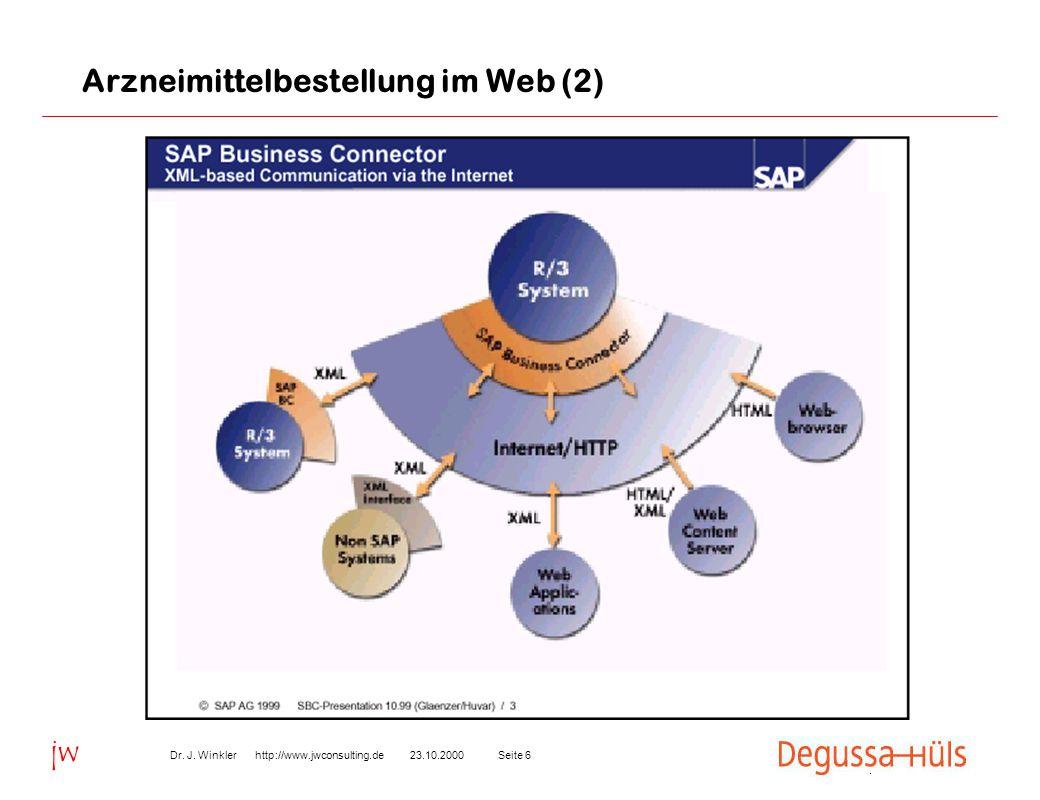 Seite 623.10.2000Dr. J. Winkler http://www.jwconsulting.de jw Arzneimittelbestellung im Web (2)
