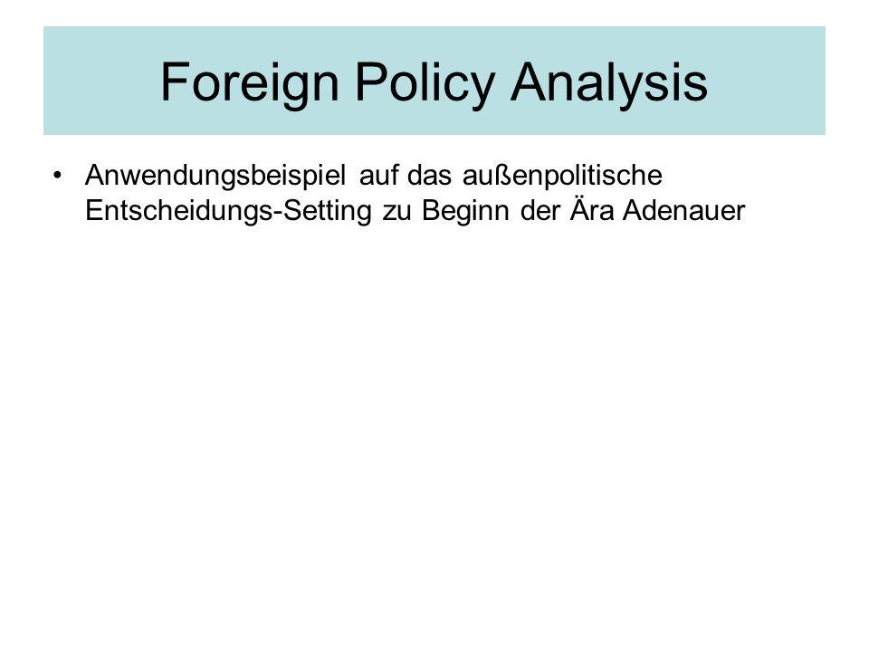Foreign Policy Analysis Anwendungsbeispiel auf das außenpolitische Entscheidungs-Setting zu Beginn der Ära Adenauer