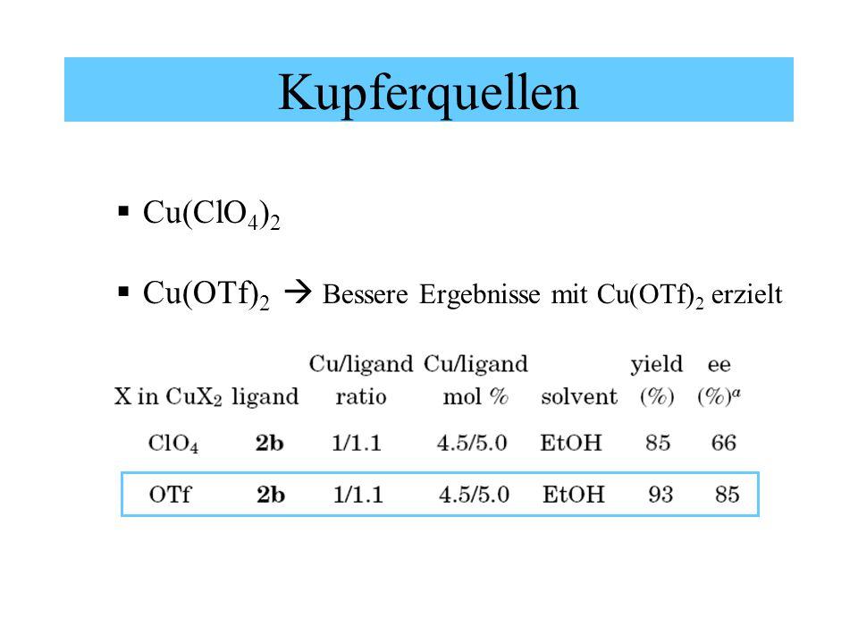 Kupferquellen  Cu(ClO 4 ) 2  Cu(OTf) 2  Bessere Ergebnisse mit Cu(OTf) 2 erzielt