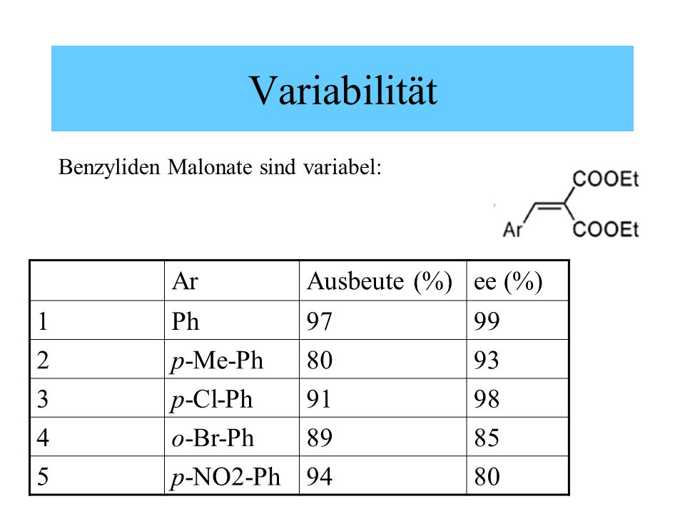 Variabilität Benzyliden Malonate sind variabel: ArAusbeute (%)ee (%) 1Ph9799 2p-Me-Ph8093 3p-Cl-Ph9198 4o-Br-Ph8985 5p-NO2-Ph9480