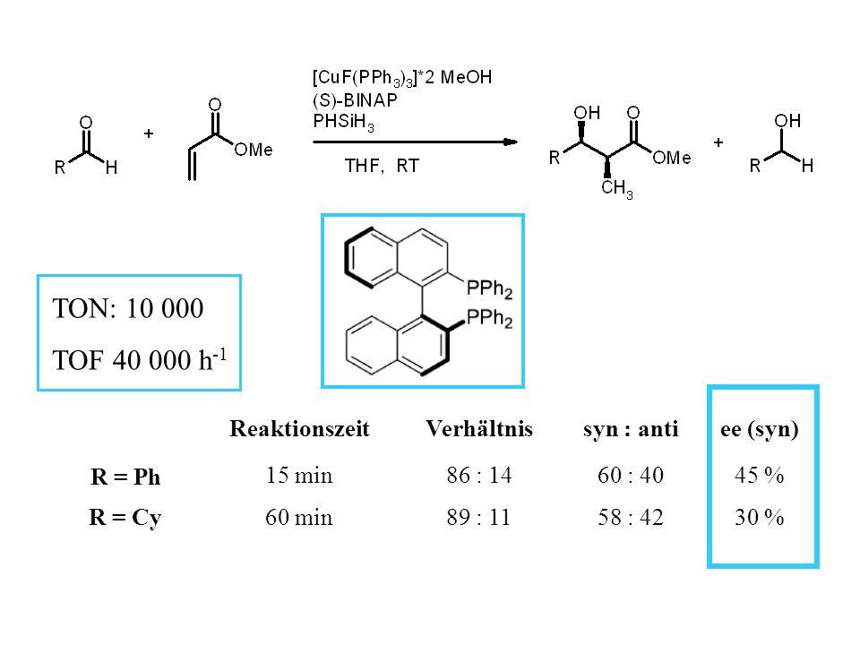 ReaktionszeitVerhältnissyn : antiee (syn) R = Ph 15 min86 : 1460 : 4045 % R = Cy60 min89 : 1158 : 4230 % TON: 10 000 TOF 40 000 h -1
