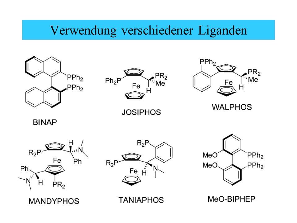 Verwendung verschiedener Liganden
