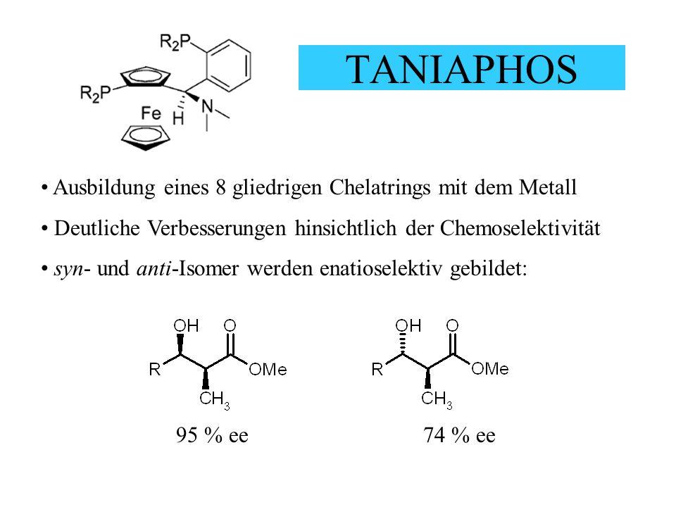 TANIAPHOS Ausbildung eines 8 gliedrigen Chelatrings mit dem Metall Deutliche Verbesserungen hinsichtlich der Chemoselektivität syn- und anti-Isomer werden enatioselektiv gebildet: 95 % ee 74 % ee