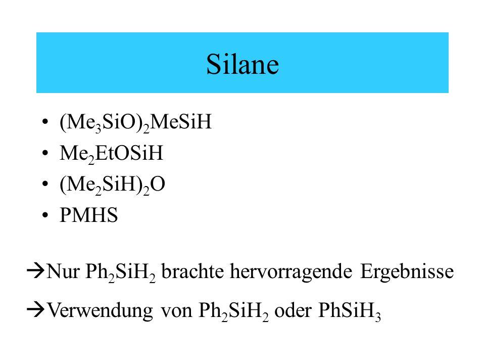 Silane (Me 3 SiO) 2 MeSiH Me 2 EtOSiH (Me 2 SiH) 2 O PMHS  Nur Ph 2 SiH 2 brachte hervorragende Ergebnisse  Verwendung von Ph 2 SiH 2 oder PhSiH 3