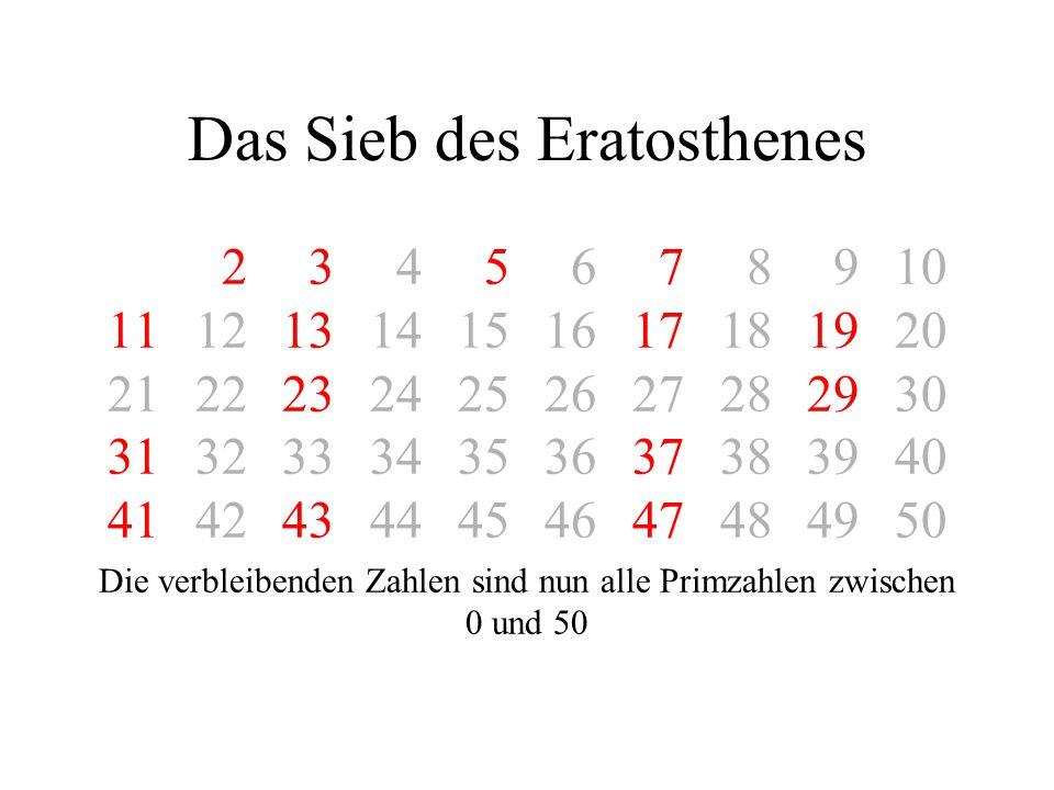 Das Sieb des Eratosthenes 2 3 4 5 6 7 8 910 11121314151617181920 21222324252627282930 31323334353637383940 41424344454647484950 Die verbleibenden Zahl