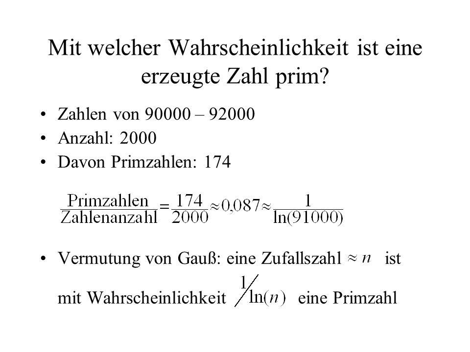 Mit welcher Wahrscheinlichkeit ist eine erzeugte Zahl prim? Zahlen von 90000 – 92000 Anzahl: 2000 Davon Primzahlen: 174 Vermutung von Gauß: eine Zufal