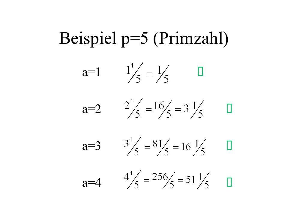 Beispiel p=5 (Primzahl) a=1 a=2 a=3 a=4
