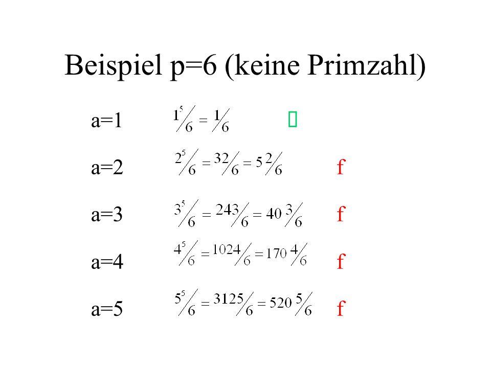 Beispiel p=6 (keine Primzahl) a=1 a=2f a=3f a=4f a=5f